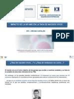 Isidoro Bruna - Impacto Del AhMG-HP en La Tasa de Nacidos Vivos - II Simposio Reproducción Asistida Quirón