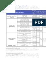 Paquetes de Internet Móvil Pre Pago para tu Celular Tigo