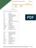transações WorkFlow SAP