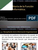 3.1  Recopilación de la Información Organizacional