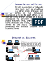 Difference Between Intranet and Extranet 1279249927 Phpappjj01