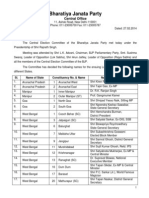 1st List of BJP Candidates for Lok Sabha Election 2014 on 27.02.2014