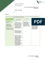 Planeacion Anual Matematicas1 2012-2013