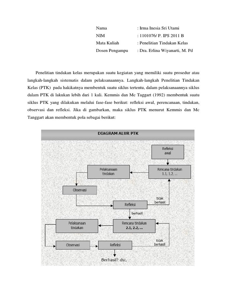 Langkah2 penelitian tindakan kelas menurut kemmis dan mc taggart ccuart Image collections