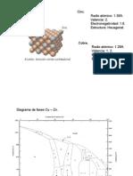 Diagramas de Fases Cu.
