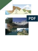 Imagenes de Las Regiones
