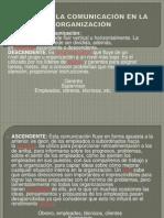 FLUJO DE LA COMUNICACIÓN EN LA ORGANIZACIÓN