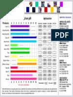 Tabla de pH Para Liquitint