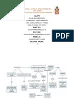 2.1.mapas conceptuales
