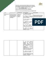 Planeacion de La Clase (2)