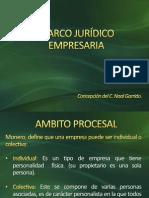 PRESENTACIÓN DERECHO EMPRESARIAL-AMBITO PROCESAL-CONCHITA