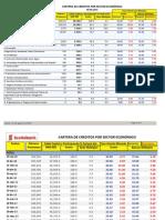 Crédito Scotiabank por Sector Económico