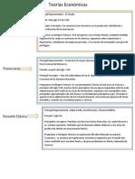 CSM_U1_A2_BEGR.Teorías Económicas.docx