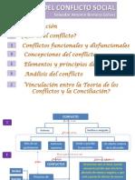 Teoria de Conflictos Mapa de Conceptos _arce Armenta y Mabel