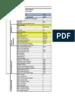Cartaige Filter Data Sheet
