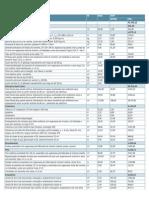 exemplo de custos103-006-011.pdf