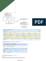SAP CRM Territory Management Enhancements
