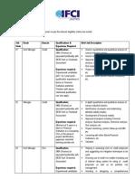 Job Description CS Final Online
