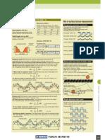 Motif parameters of ISO 12085