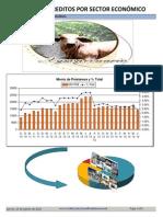 Crédito Agricultura, Ganadería, Caza y Silvicultura