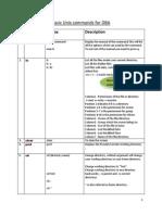 Basic Unix Commands for DBA