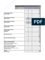 Website modification for program cost 2007 2008 jan 2007