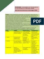 Cuadro C1 1 Erdme(1)