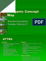 eOrganic Concept Map Presentation