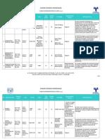 Cursos Intersemestrales JUNIO-AGOSTO 2013 (2013-2)