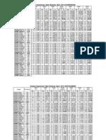 Analisis Ujian Bulanan April BM 2013