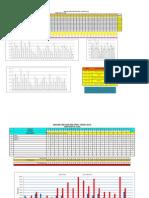 Analisis Item AR 3 Julai 2013 Upsr