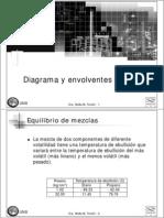 3-Diagrama y Envolvente de Fases