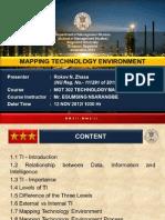 Technology Intelligence Ppt R N Zhasa