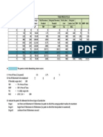 Estimation of Production - Exercise 2