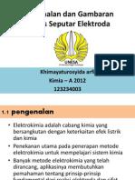 Khimayaturrosyida Arfi KA-123234003