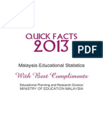 Malaysia Educational Statistics Quickfacts 2013