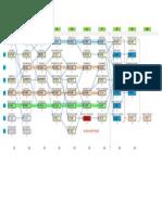 FLUJOGRAMA CIVIL 2014 MAR Hidraulica Sanitaria