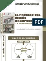 "EL PROCESO DEL DISEÃ'O ARQUITECTÃ""NICO - EXPOSICIÃ""N"