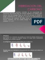Hibridacion Del Carbono