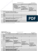 Psihologie Anul III 2013-2014 Sem 2