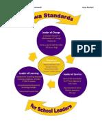 uni conceptual framework