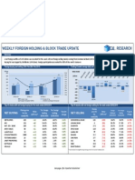 Weekly Foreign Holding & Block Trade__ Update - 28 02 2014