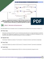 Deducción de las ecuaciones fundamentales