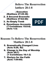 reasons to believe the resurrection