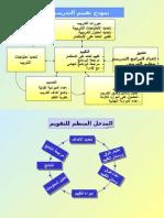 تقويم البرامج التدريبية - شرائح