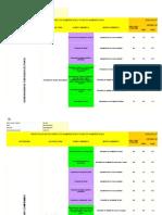 Sge0109f01 Matriz de Ie Aas -Mantenimiento