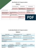 2013-2014 pl module