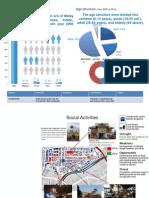 Human Behavior and Urban Space
