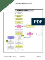Exit or Separation Process Flow Chart