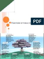 PPts Activities of PR